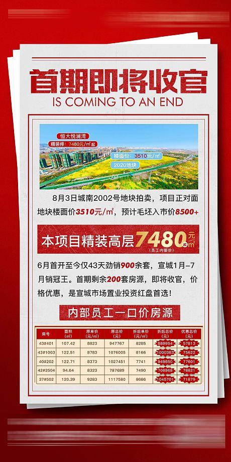 地产特价房大字报海报-源文件