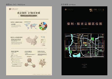 房地产区位图展板物料-源文件
